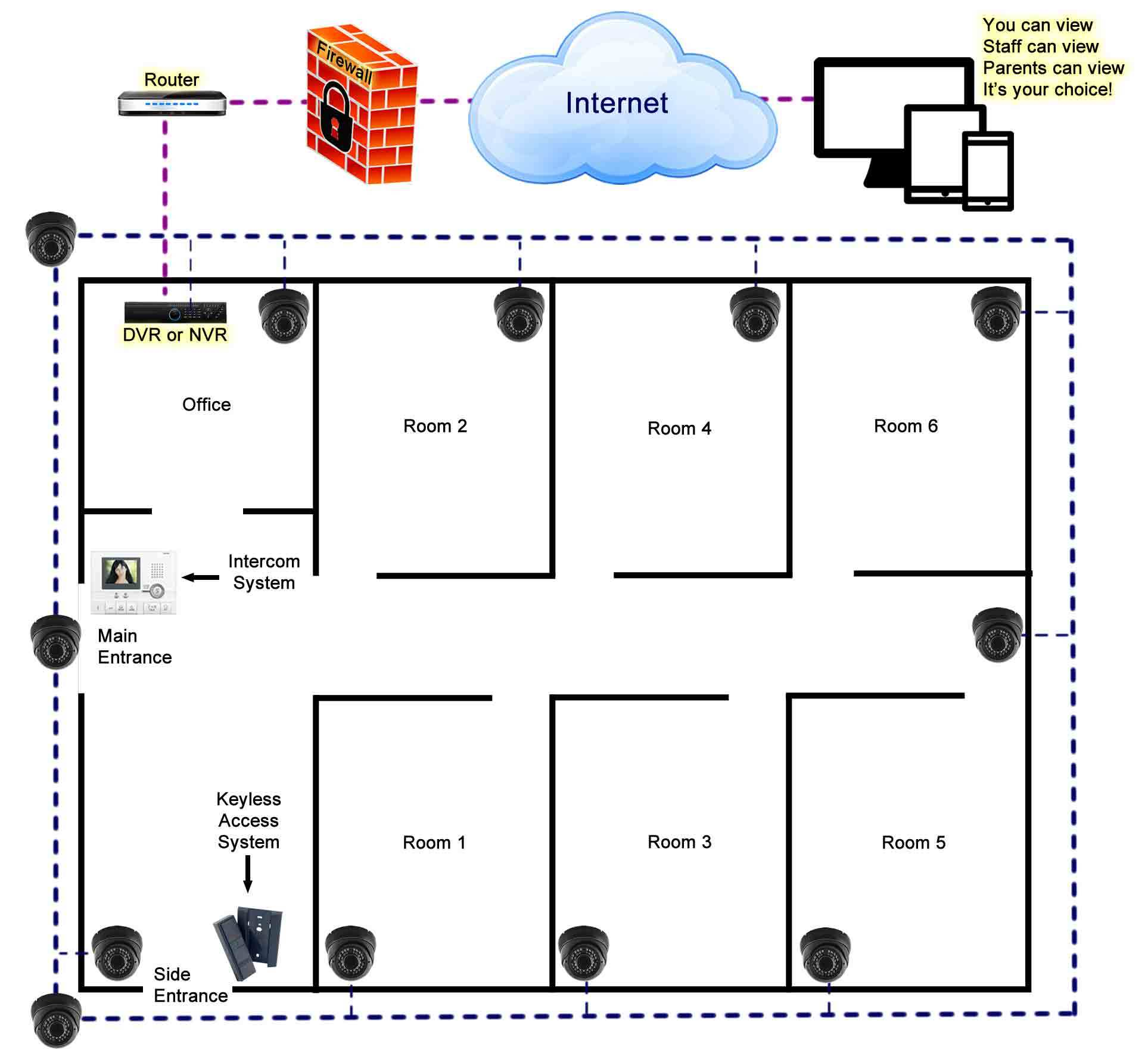 4 Daycare Diagram Cams Access Intercom autodata wiring diagrams chomikuj efcaviation com bpt intercom wiring diagram at gsmx.co